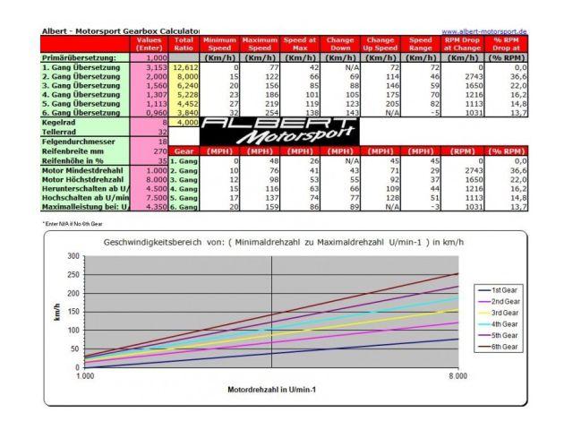 991 GT3 Cup Rennauspuff zur Adaption an Serienkrümmer