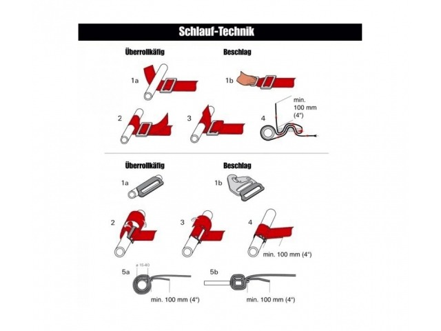 Macan Seitenschweller für Porsche