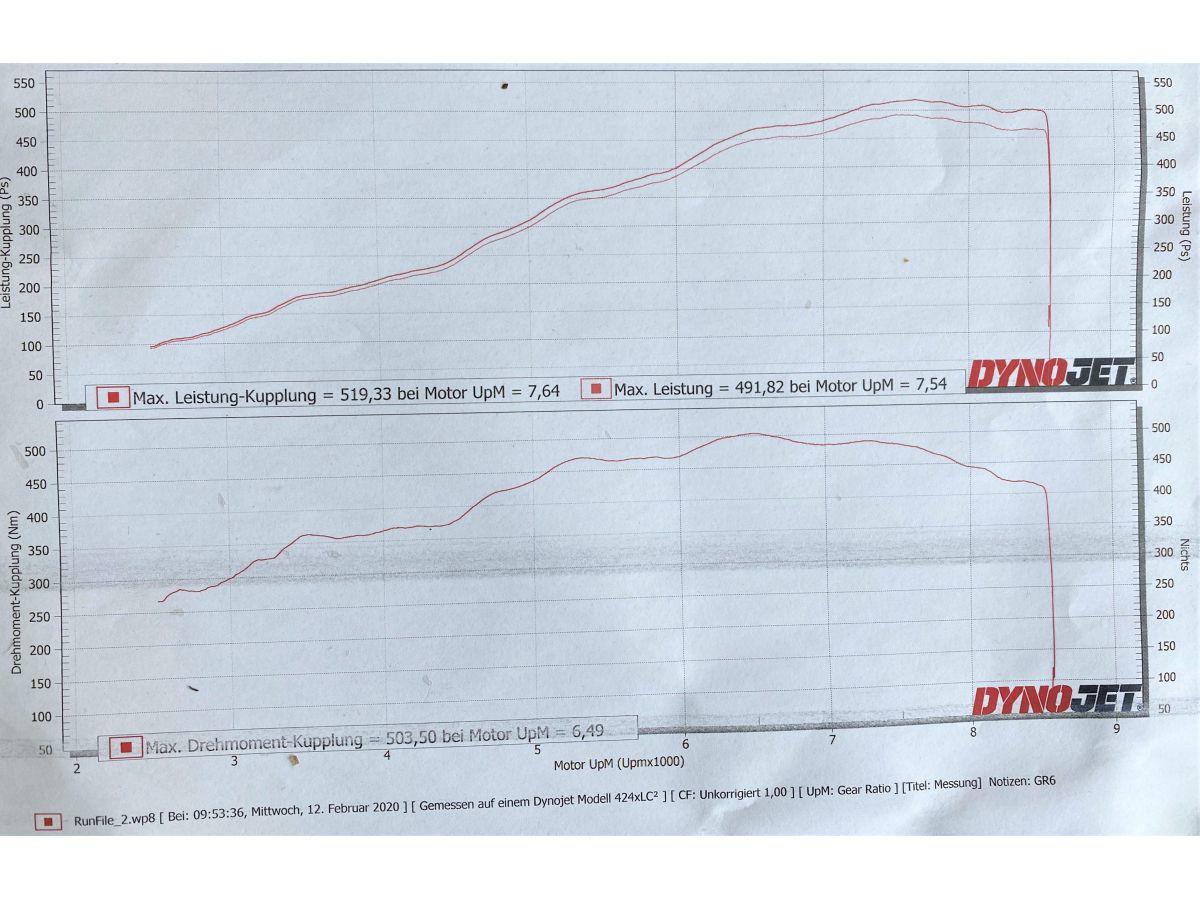 997 - 991 Cup Leistungssteigerung Powerkit auf ca. 520 PS
